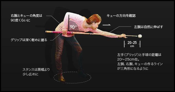 http://www.bagus-99.com/images/img_billiards_rule_kihon02.jpg